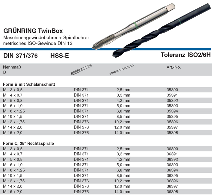 metrisches iso gewinde din 13 tabelle