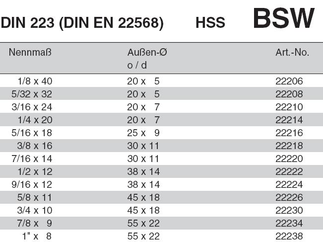"""VÖLKEL BSW 1//8-1/"""" Linksgewinde Whitworth-Gewinde BS 84 HSS Runde Schneideisen"""