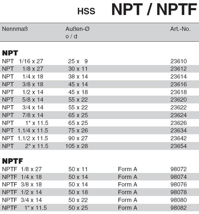 npt gewinde tabelle
