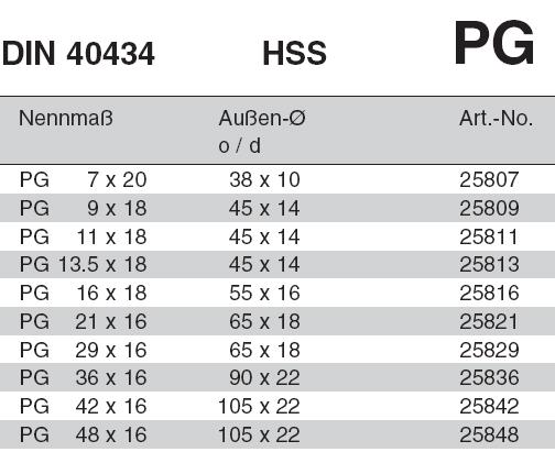 Pg 7 48 hss runde schneideisen stahlpanzerrohr gewinde for Din 6812 tabelle 18
