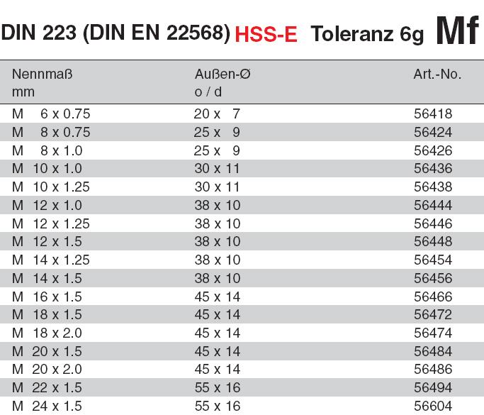 Schälanschnitt metrisches Feingewinde HSS-E VÖLKEL Mf 6-24 Runde Schneideisen