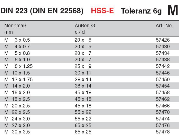 M 3 m 30 runde schneideisen sch lanschnitt hss e for Din 6812 tabelle 18